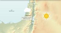 Le site de Jérusalem