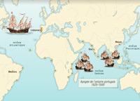 L'empire portugais (XVIème - XVIIème siècles)