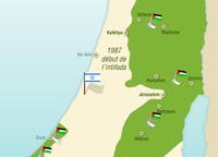 Poursuite du conflit israélo-palestinien