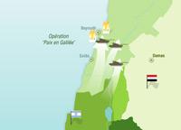 La guerre au Liban