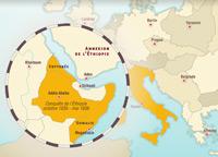 L'Italie dans les années trente